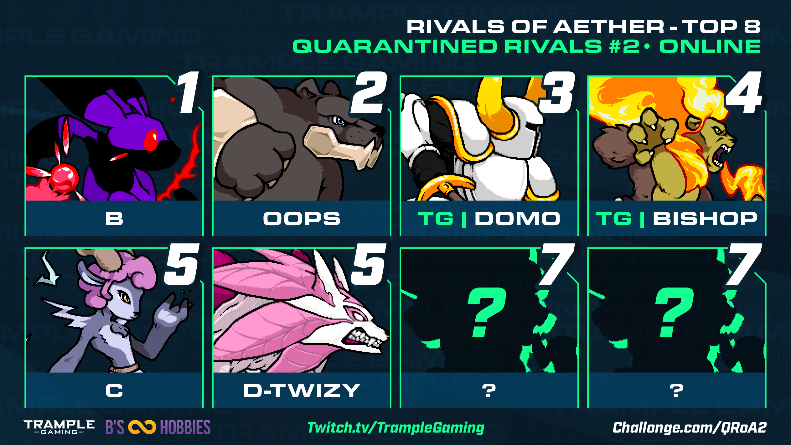 Quarantined Rivals 2 Results