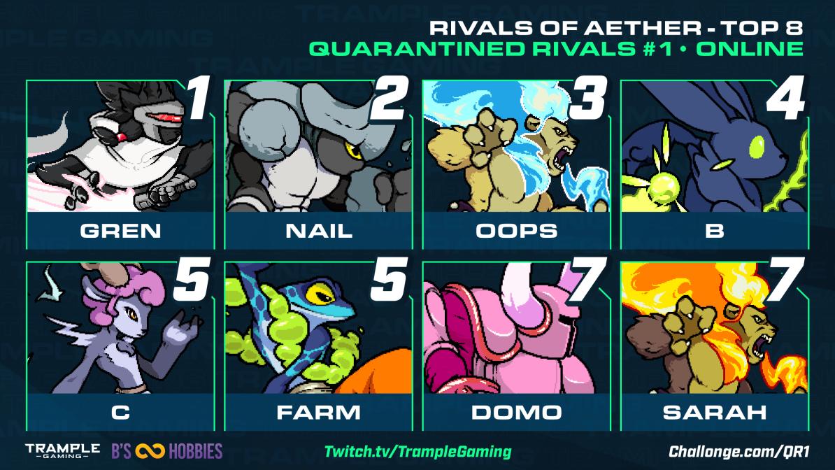 Quarantined Rivals 1 Results
